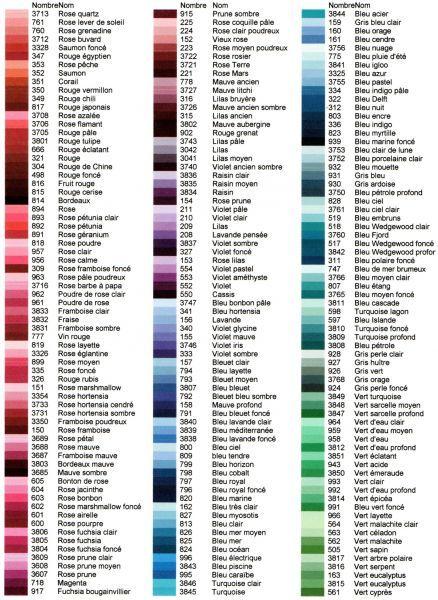 Voici le nuancier dmc avec le nom des couleurs astuces pinterest nom des couleurs - Nuancier de couleur gratuit ...