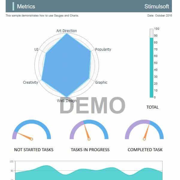 Stimulsoft BI -   wwwpredictiveanalyticstoday/stimulsoft - software testing spreadsheet template