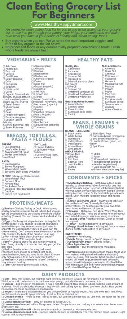 Simple  Healthy Clean Eating Grocery List Eating Healthy To Lose