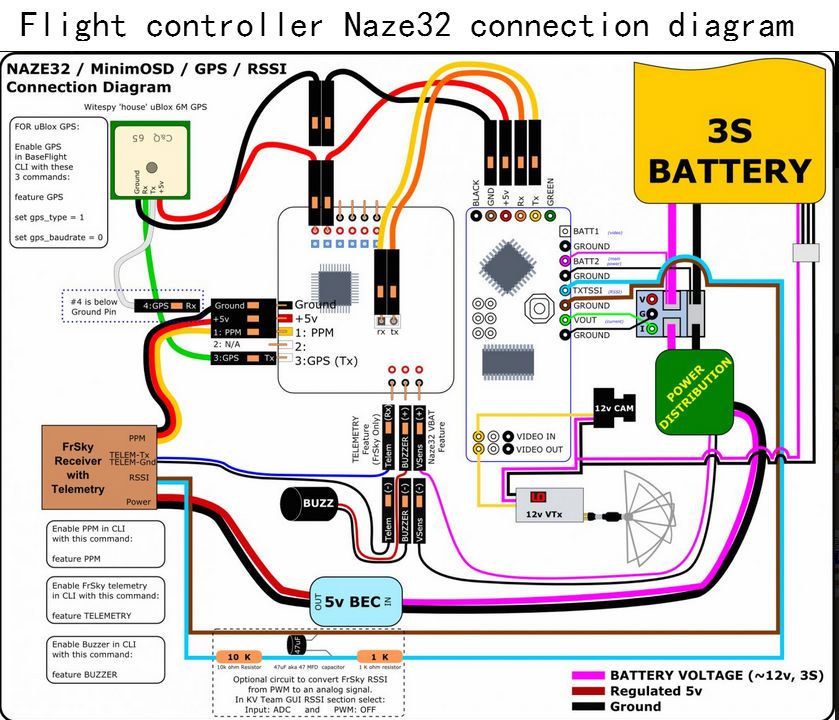 Flight controller Naze32 connection diagram | Diy