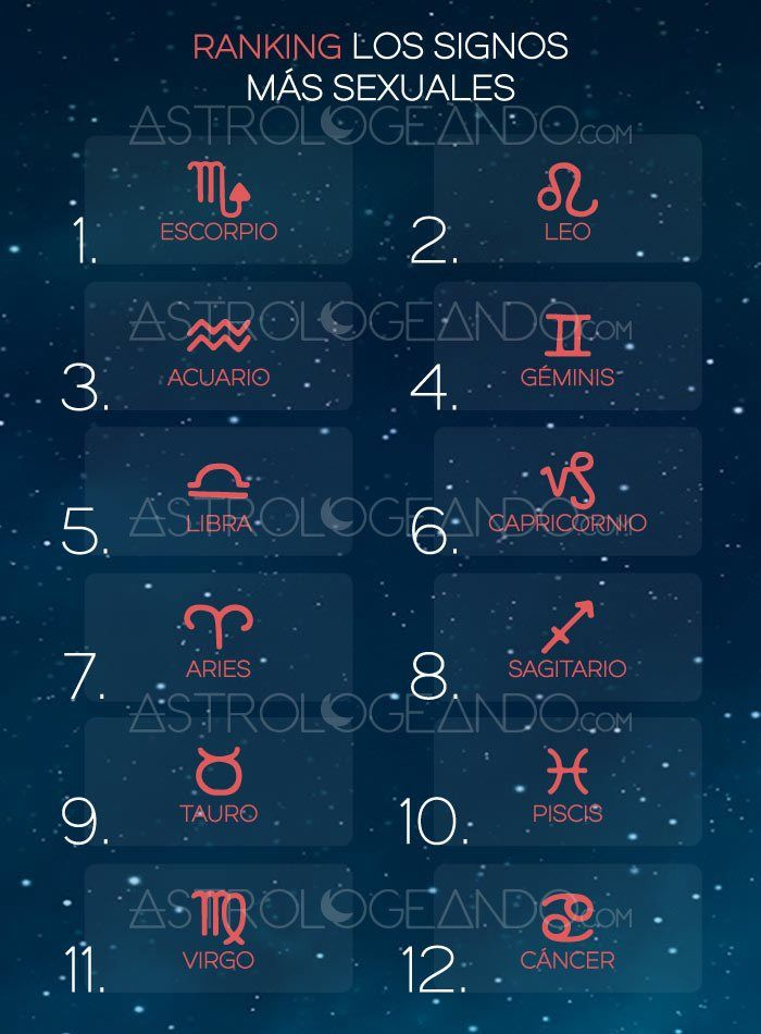 Los signos zodiacales sexualmente