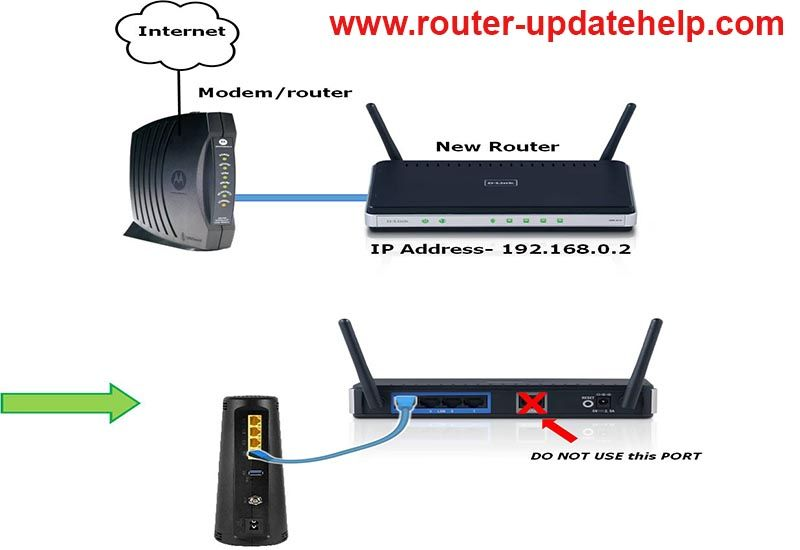 Updation And Configuration Of The Netgear Router Netgear Router Wireless Router Dlink Router