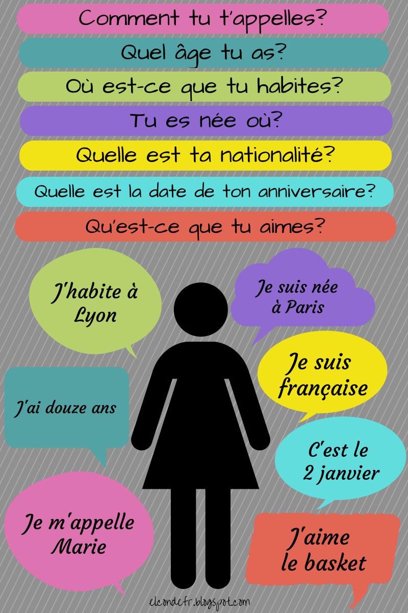 Exceptionnel El Conde. fr: Révision: Se présenter en français … | Pinteres… YF84