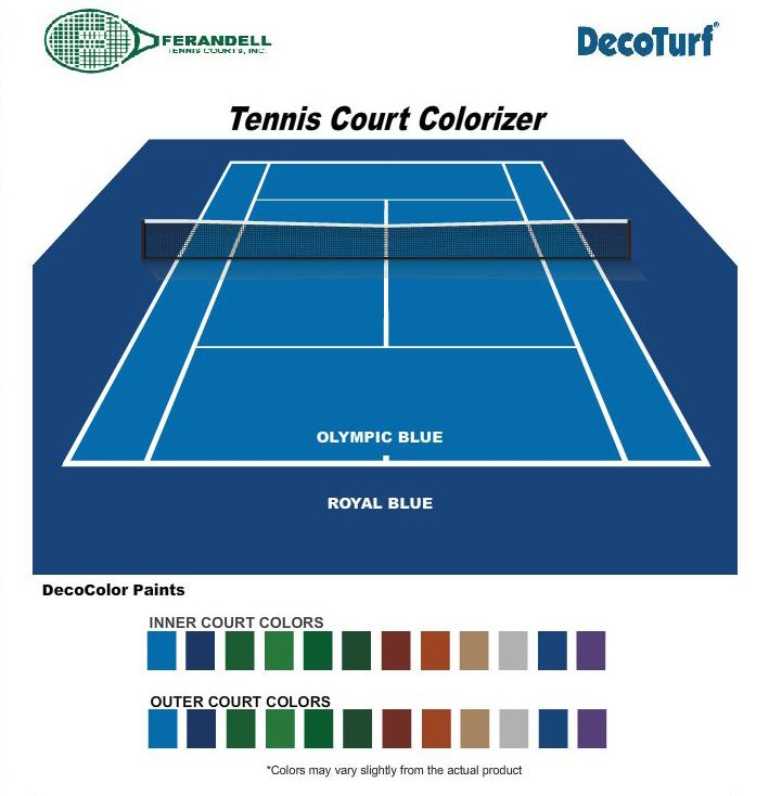Real Time Online Tennis Court Colorizer Using Decoturf Paints Tennis Court Tennis Ohio State Basketball