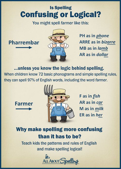1000+ images about Teaching Spelling on Pinterest | Initial sounds ...