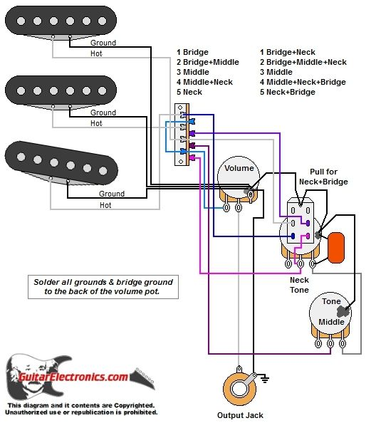 Wiring An Import 5 Way Switch With Images Guitar Pickups