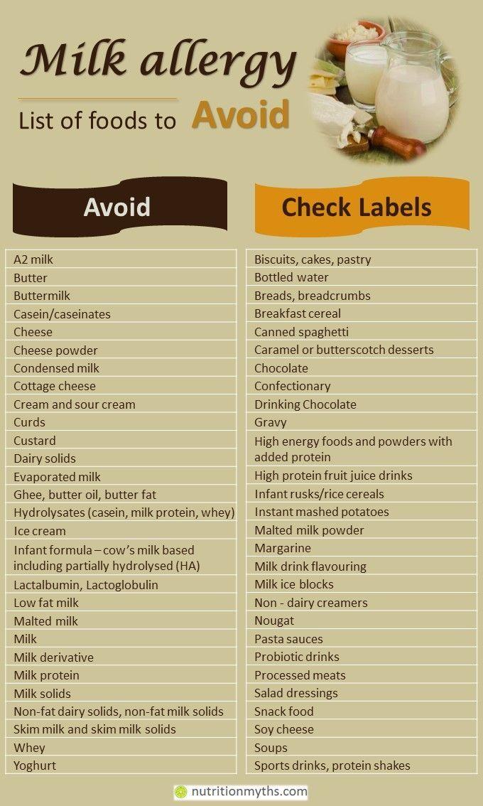 Milk Allergy Symptoms And Causes