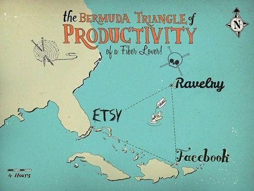El triángulo de las Bermudas de la productividad de un amante de las fibras