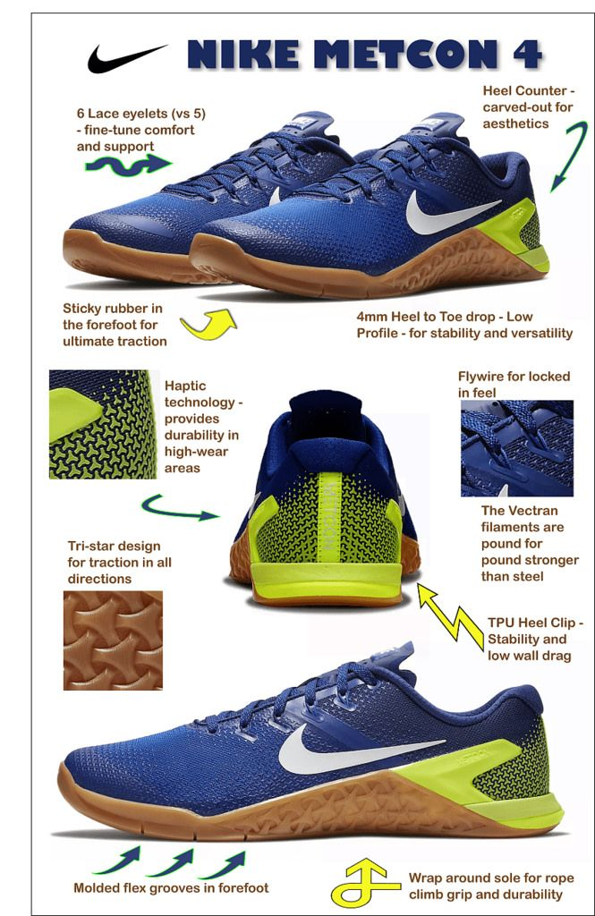 Nike Metcon 3 Training Shoe