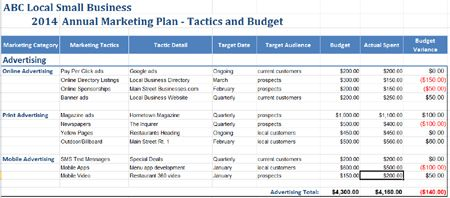 Detailed Marketing Plans Calendar Budgeting  Google Search