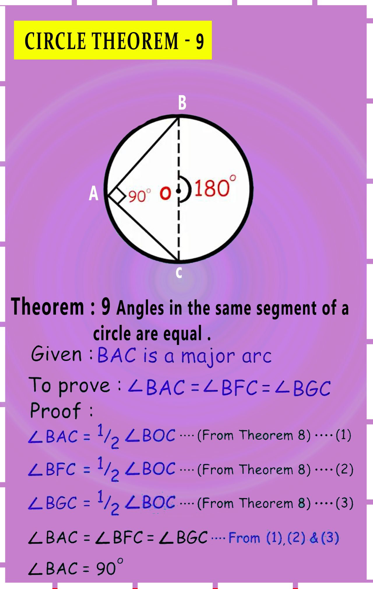 A Circle Is One Of The Most Common Shapes And Universal