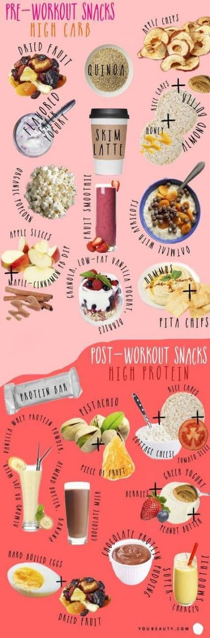 Fitness Motivacin Body Before And After Workout Routines 18 Ideas #fitness
