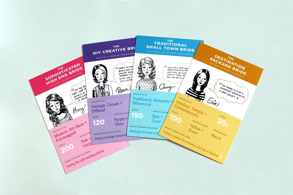 Persona Trading Cards With Images Wedding Planner Card Card