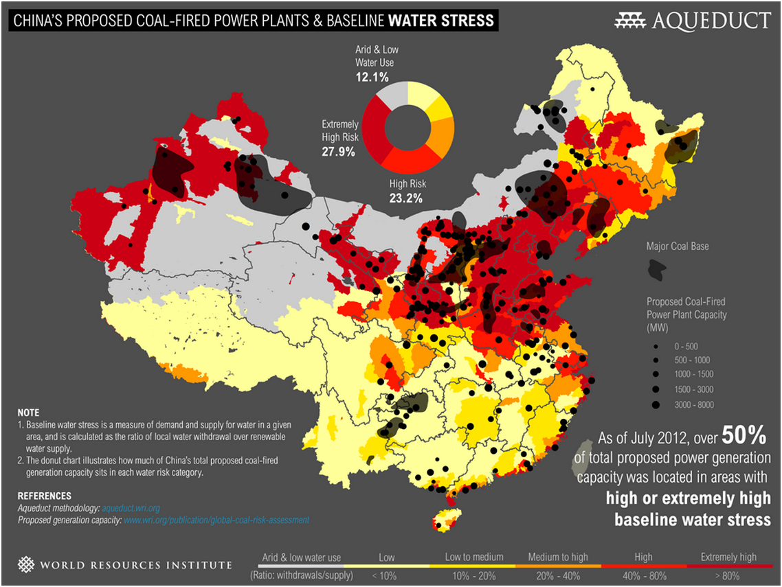 #Waterstress and #coal power-plants planned in #China | Wassermangel und geplante Kohlekraftwerke in China