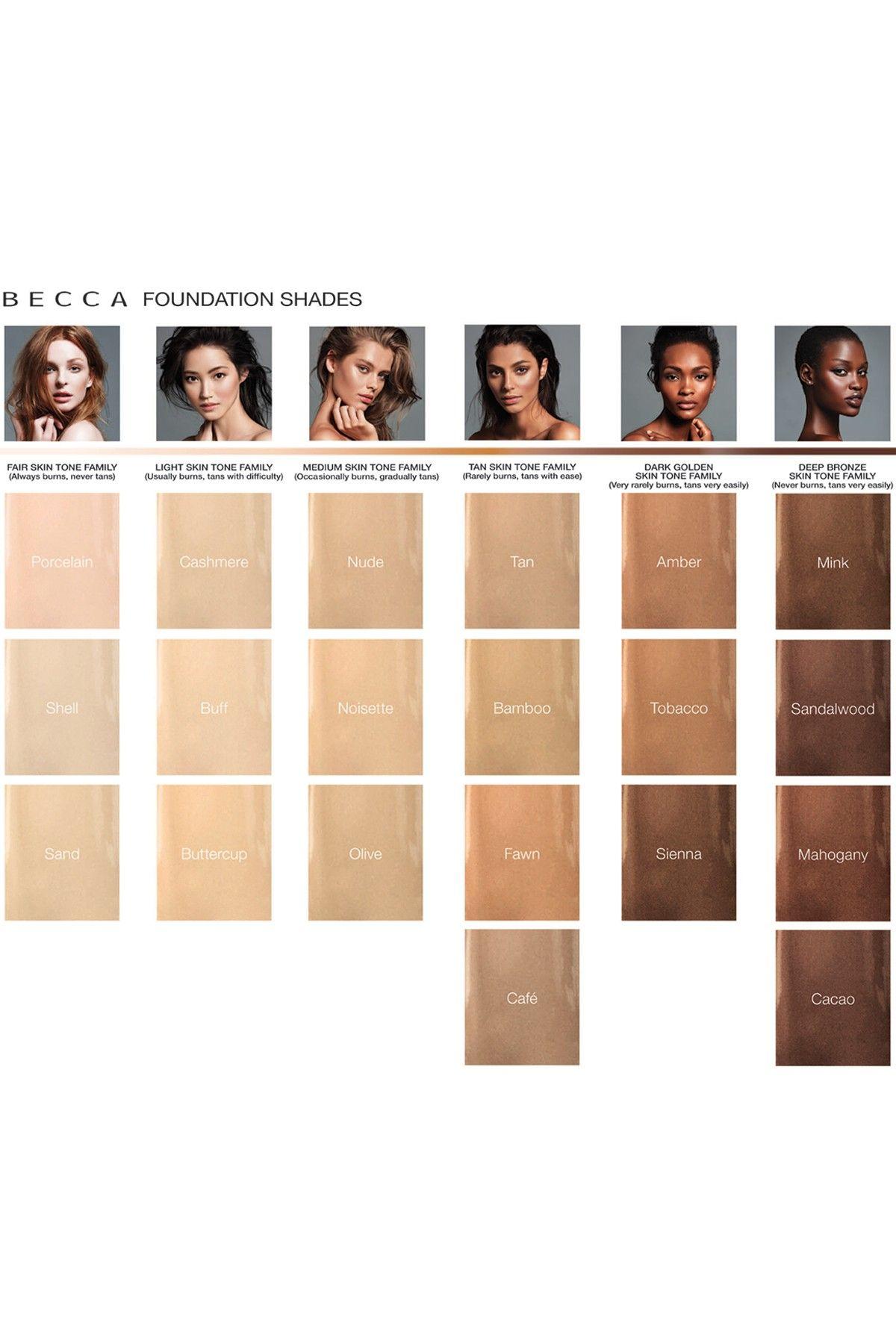 BECCA Foundation Color Chart | Makeup looks | Pinterest | Charts ...