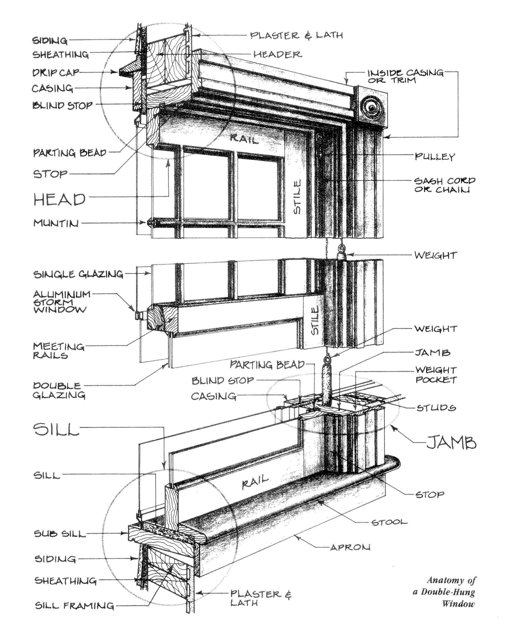 Anatomy Of A Window Google Search Double Hung Windows Architecture Details Window Restoration
