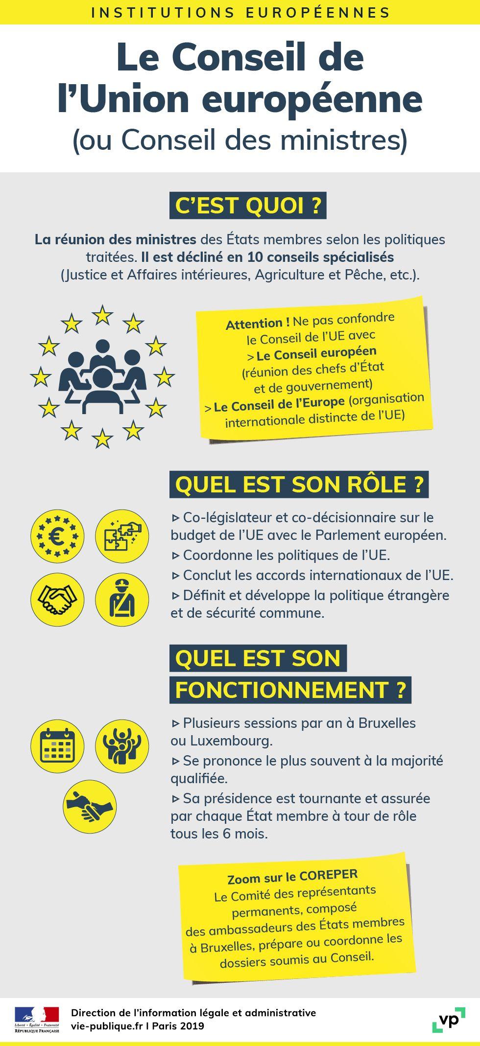 Le Conseil De L Union Europeenne Vie Publique Culture Generale Conseil Vie Publique