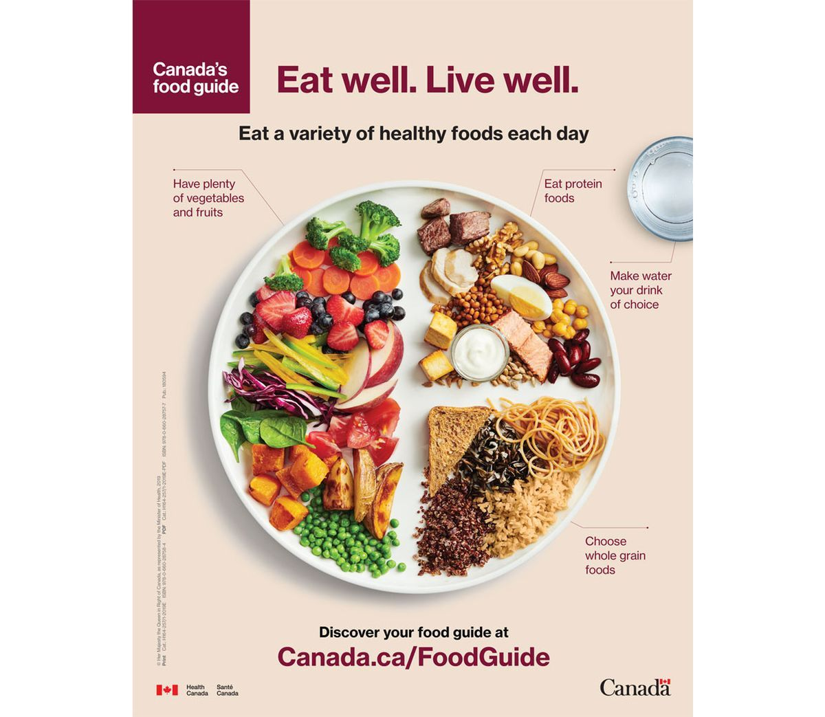 Canada's revamped Food Guide has finally caught up with