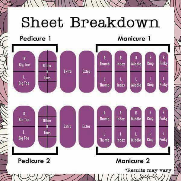 Photo of One sheet of wraps can give you 2 manicures, 2 pedicures and some leftovers for …