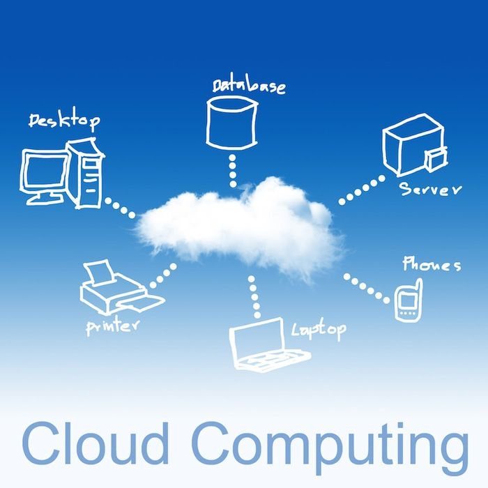 Shifting From Dedicated Server To Cloud Server Cloud Computing