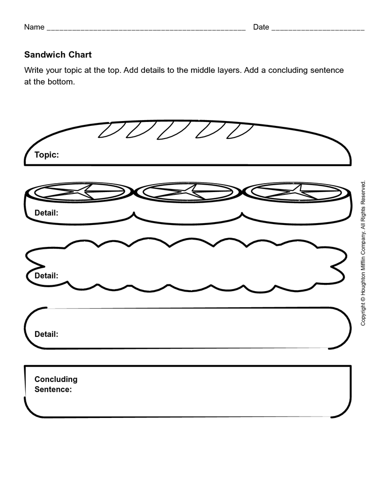 Page 1 Hamburger Topic Sentence And Details Resource Simple
