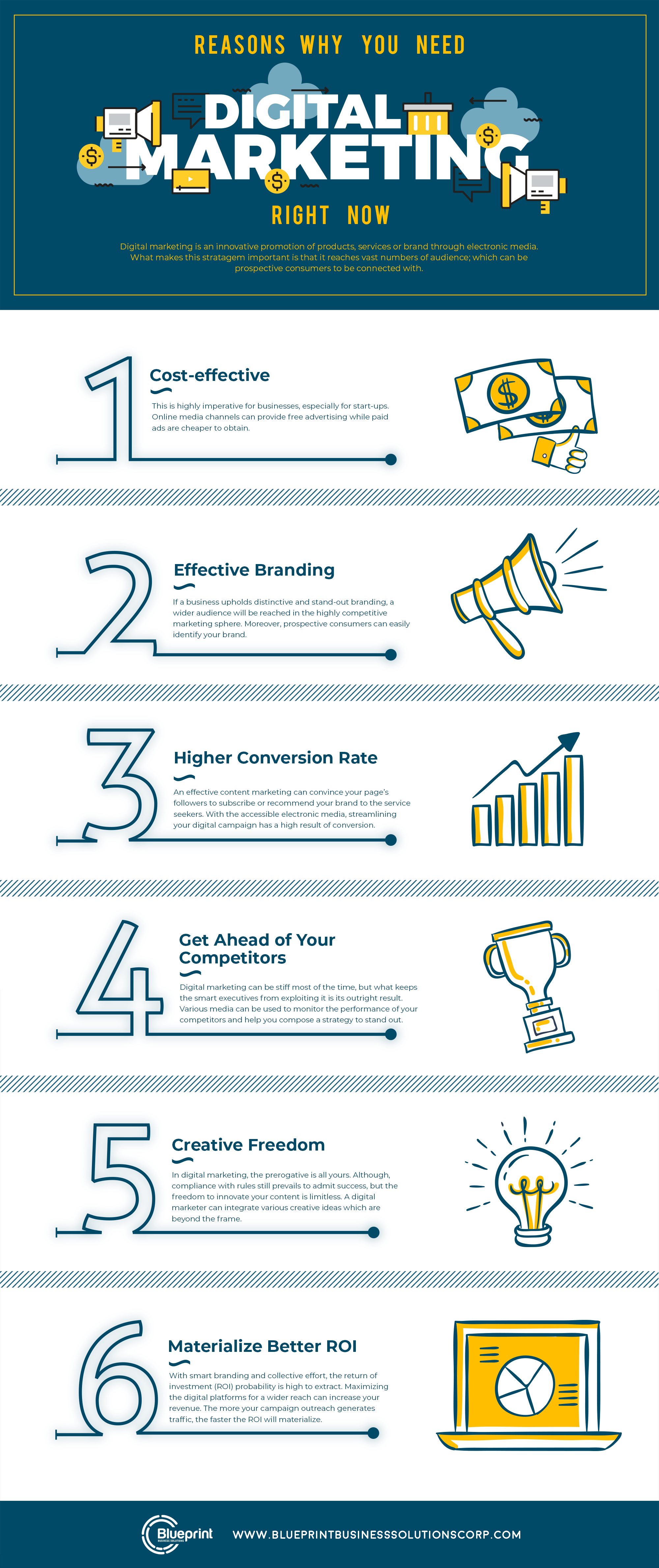 Digital Marketing Is An Innovative Promotion Of Products Services Or Brand Through Elect Digital Marketing Business Infographic Marketing Business Infographic