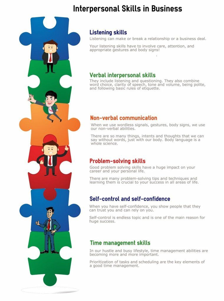 Business Infographics Free Download Business Skills Software Interpersonal Skills Business Skills Interpersonal