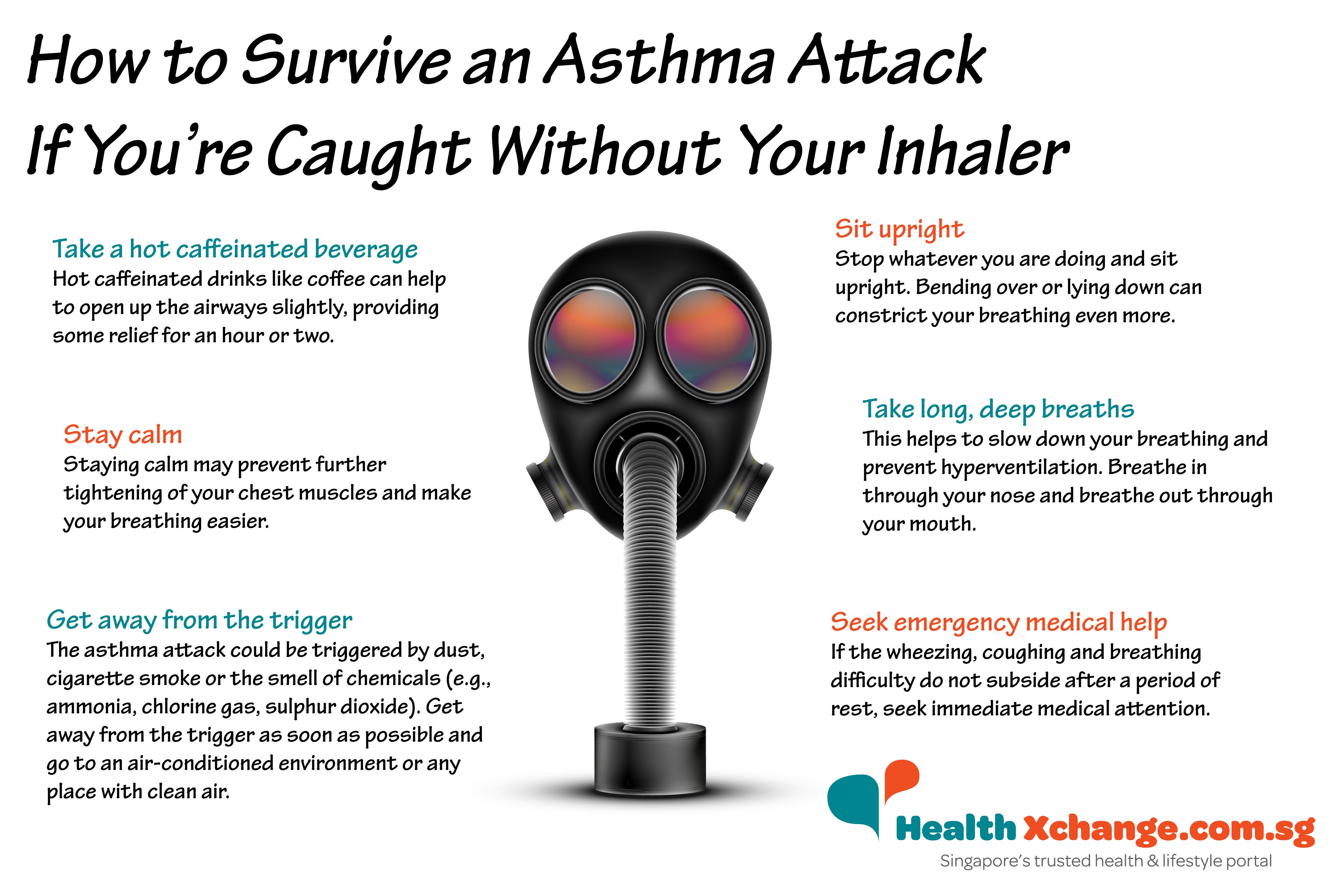 Benadryl And Asthma
