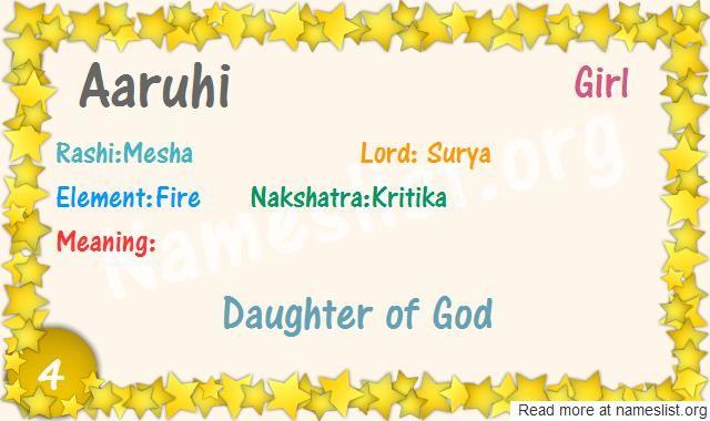 Element fire names