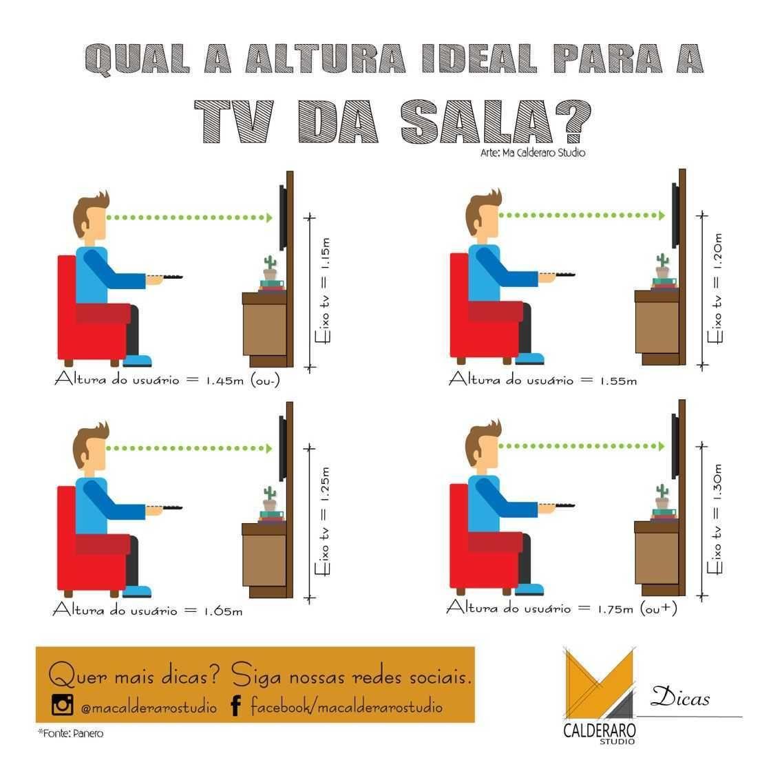 Altura Para Colgar Tv Decoracion Modelos En Salon Cuadros Led Dormitorio Distancia Cama Intemain Tv Wall Decor Tv Tv Wall