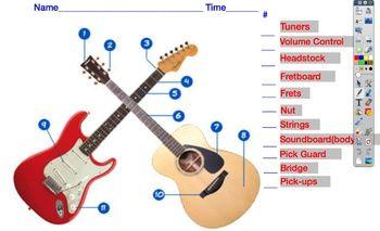 Guitar Parts Quiz Guitar Guitar Parts Guitar Lessons