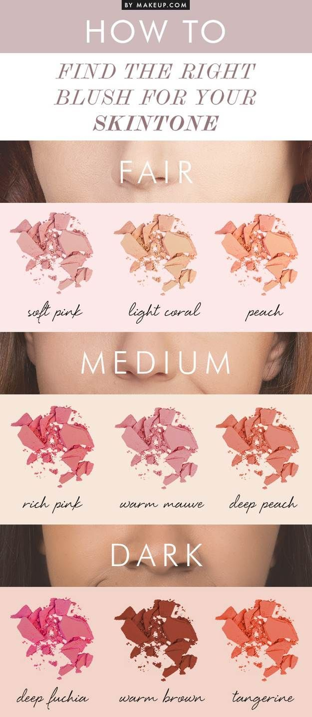 How to choose blush 95