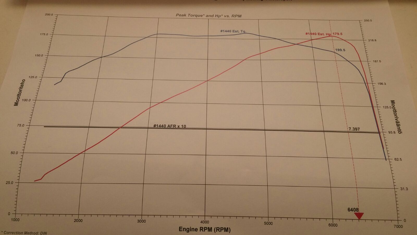z32 n/a power loss (more info in comments) #300zx #Nissan #NISMO #fairladyz