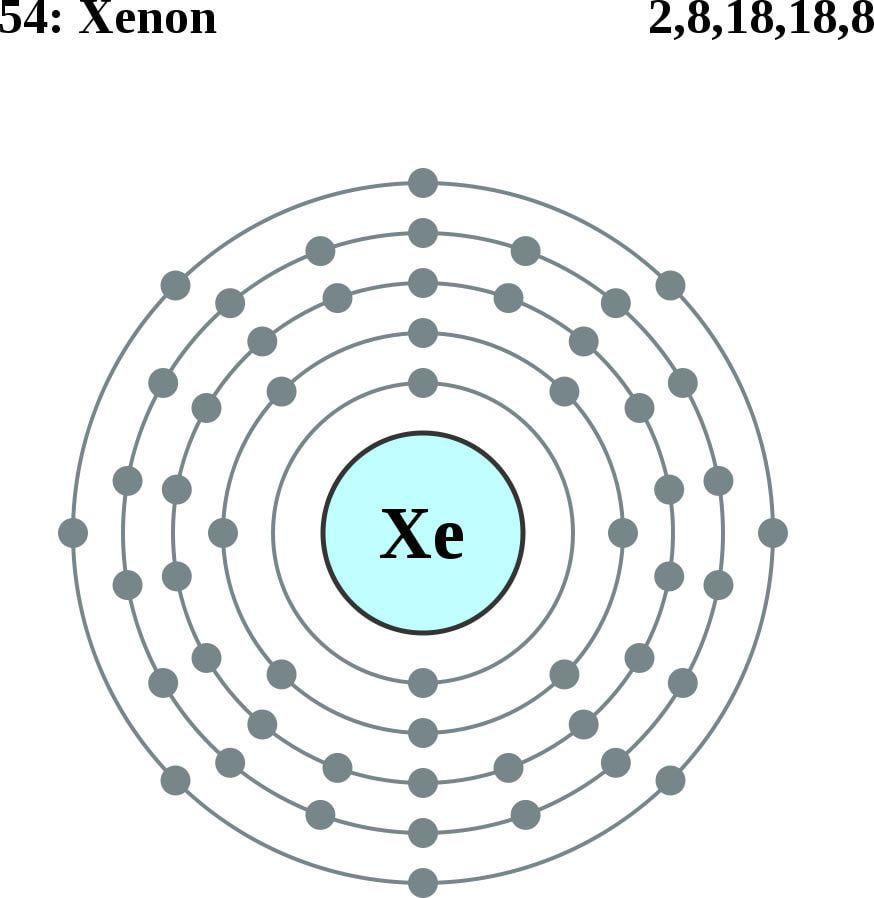 Xenon Atom