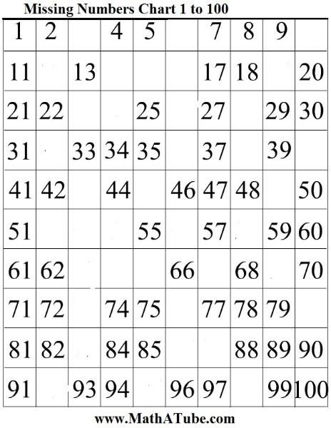 Printable 100 Chart Missing Numbers Number Chart Missing Numbers Math Workbook