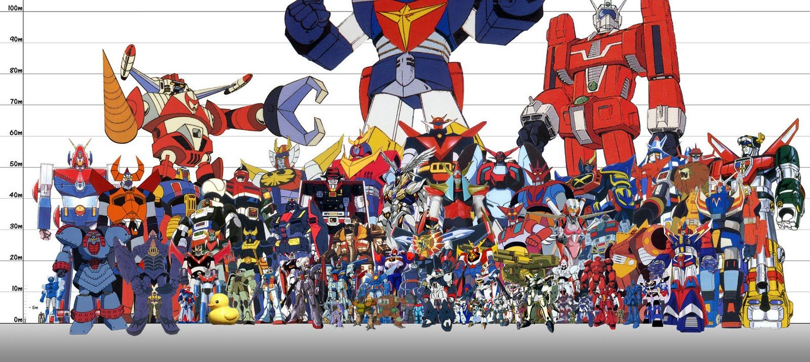Giant Robots Of Pop Culture And Their Height Scales Apparently