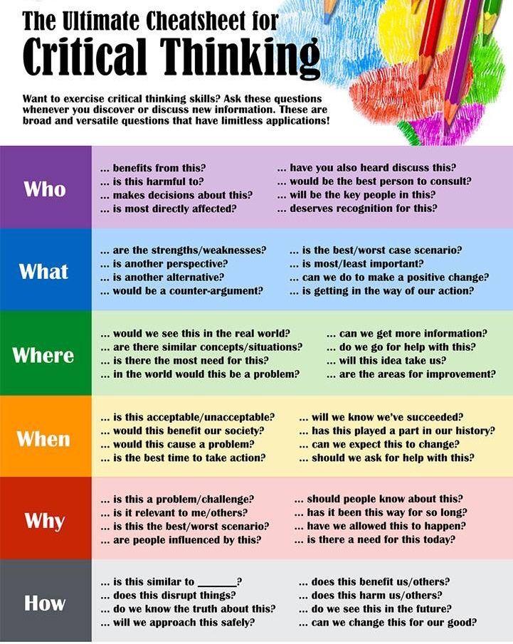 critical thinking organization
