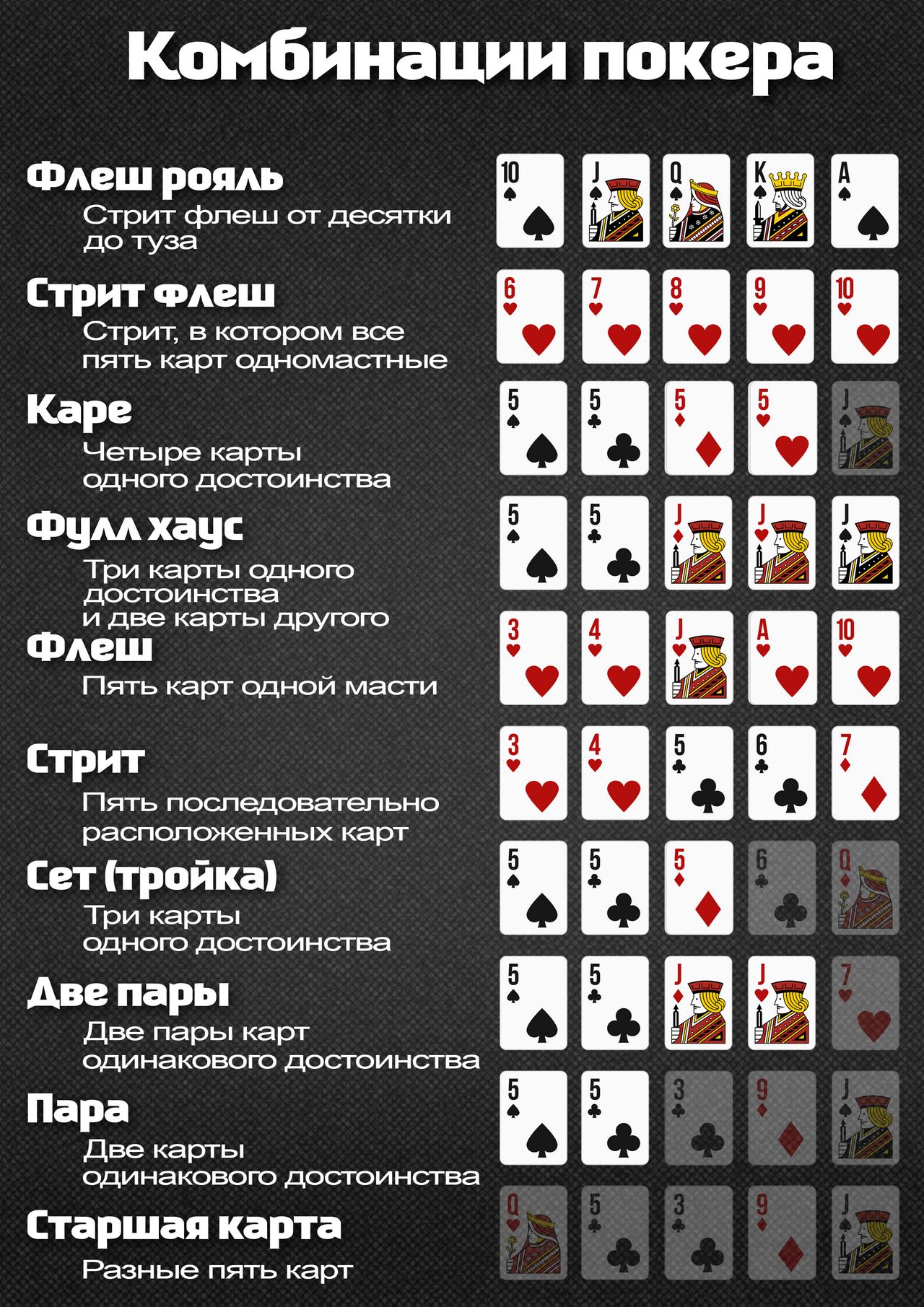 карточные игры покер