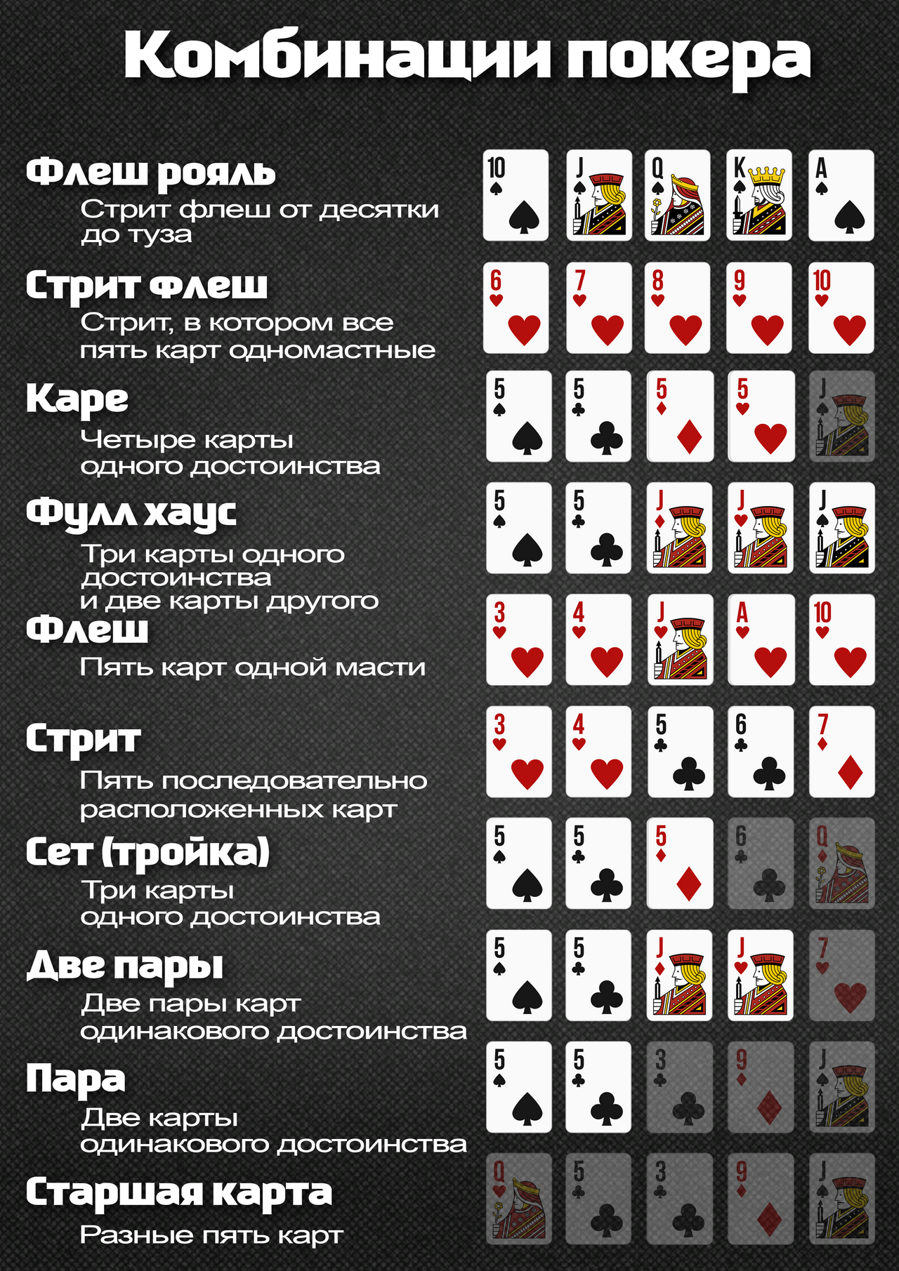 покер правила игрі