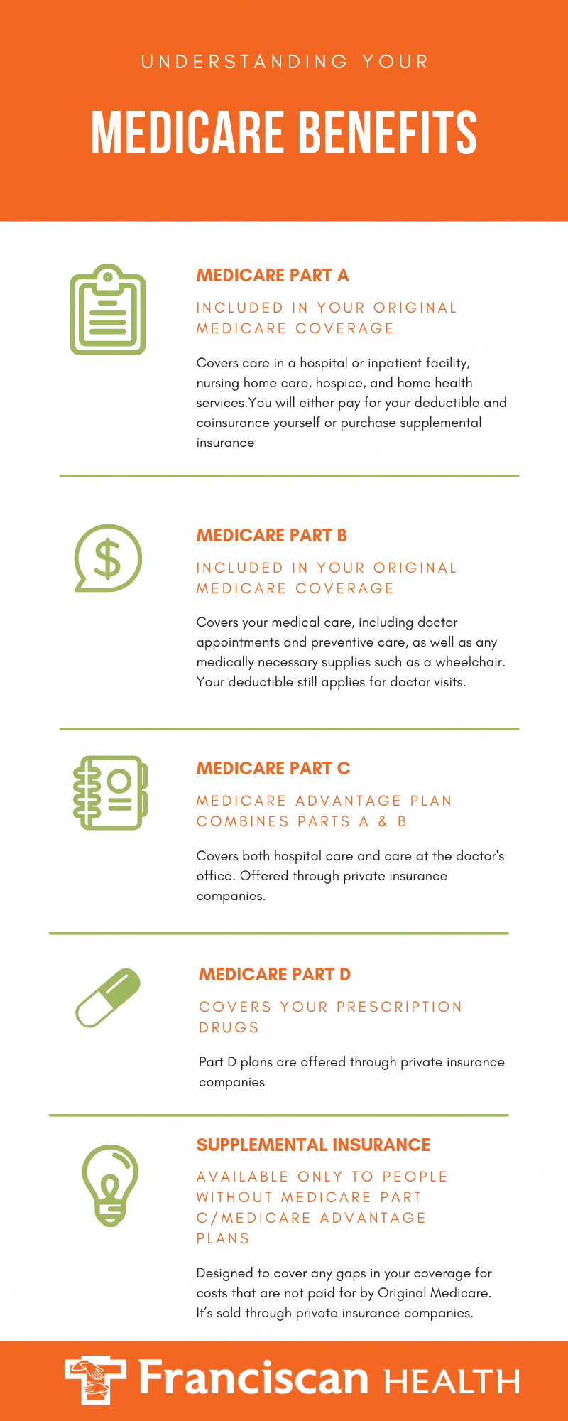health insurance truths Healthinsurance
