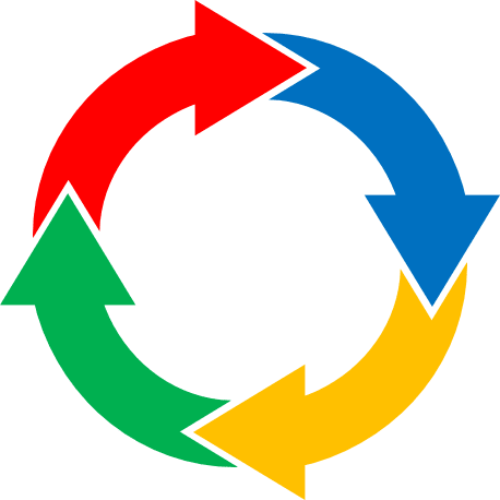 How To Create A Cycle Flow Chart Using Four Arrows In A Circle Flow Chart Circle Diagram Cycle