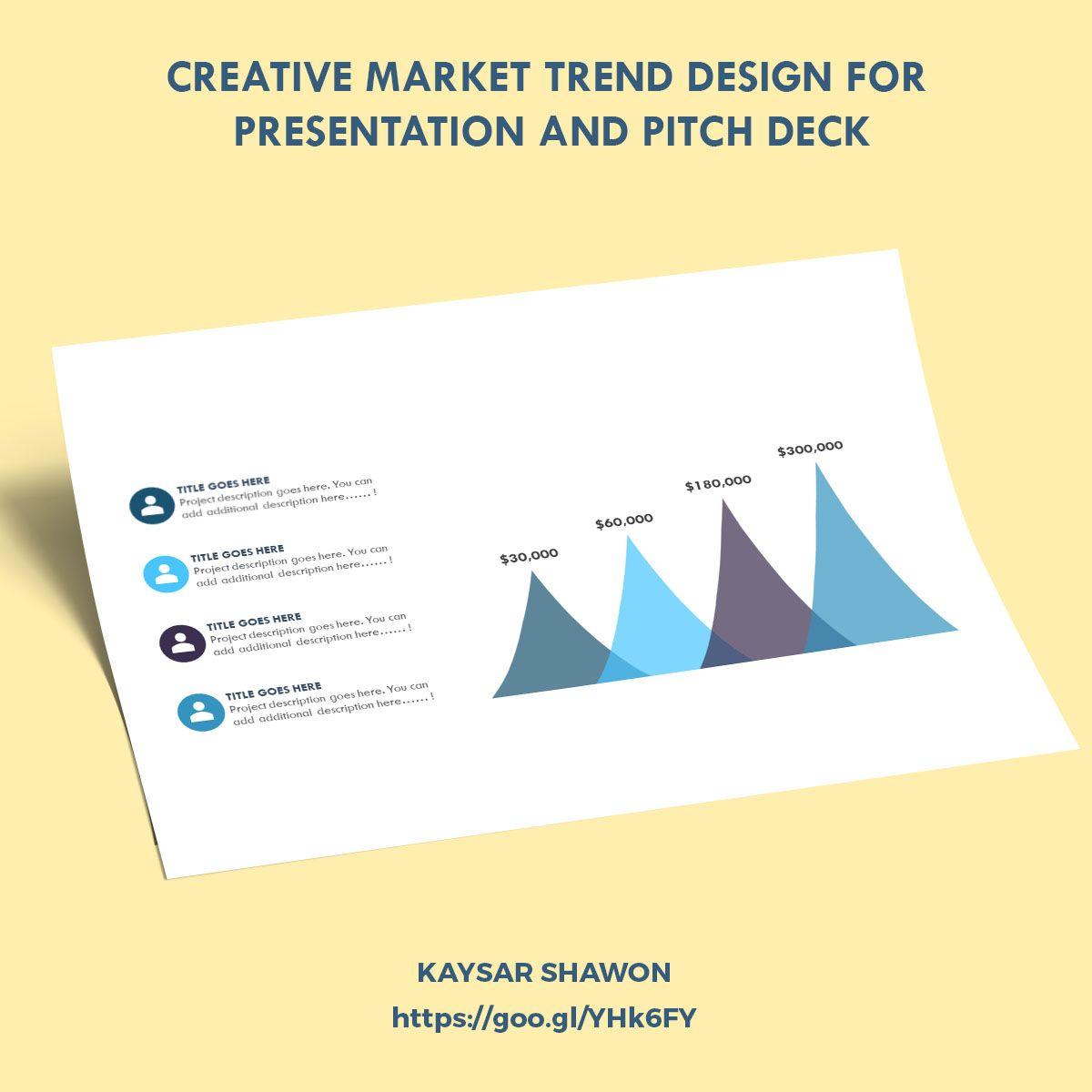 powerpoint target market, market size, market trends