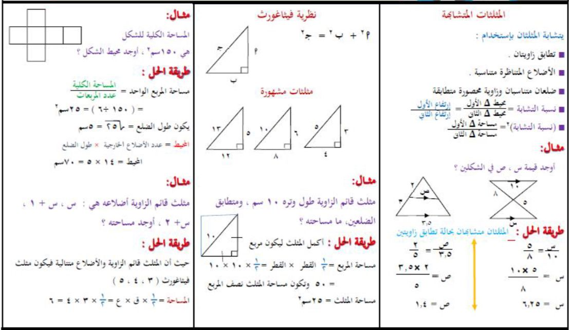 Pin By 𝐁𝐥𝐚𝐜𝐤 𝐒𝐚𝐯𝐚𝐠𝐞 On قدرات كمي ولفظي Chart Learning Line Chart