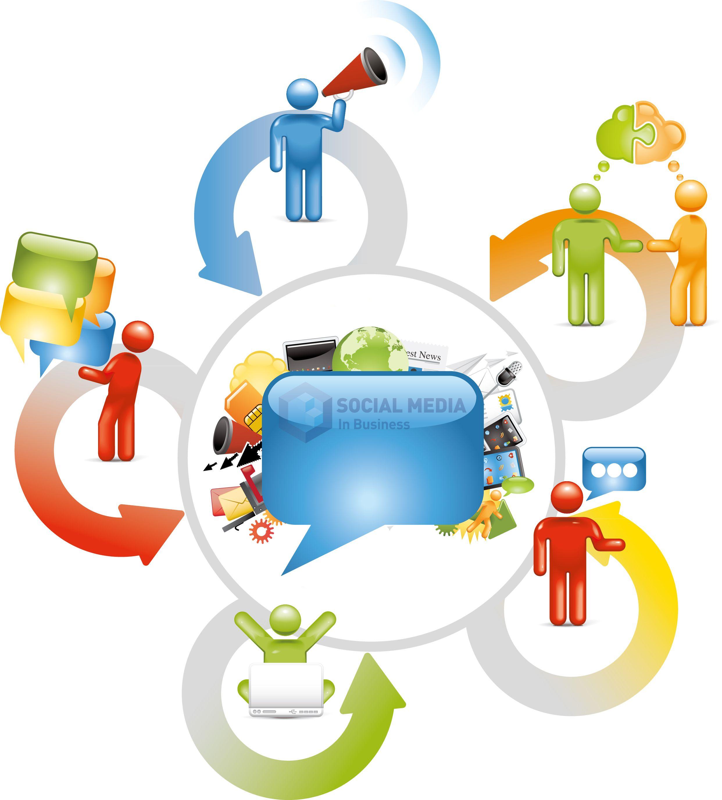 social media in business internal communication strategies lets