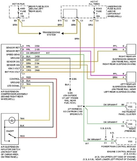 How To Read Wiring Harness Diagram 2008 Chevy Impala In