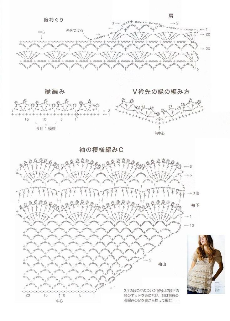 Here are a bunch of crochet short dress patterns or long shirts... anyways i'm going to just keep updating this as I find more.  http://www...