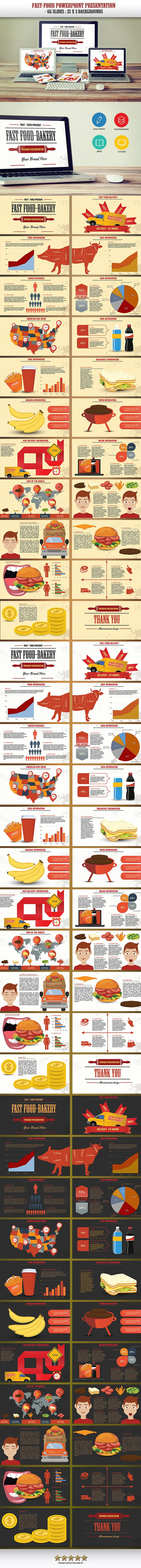 Fast food powerpoint presentation business powerpoint templates fast food powerpoint presentation business powerpoint templates toneelgroepblik Gallery