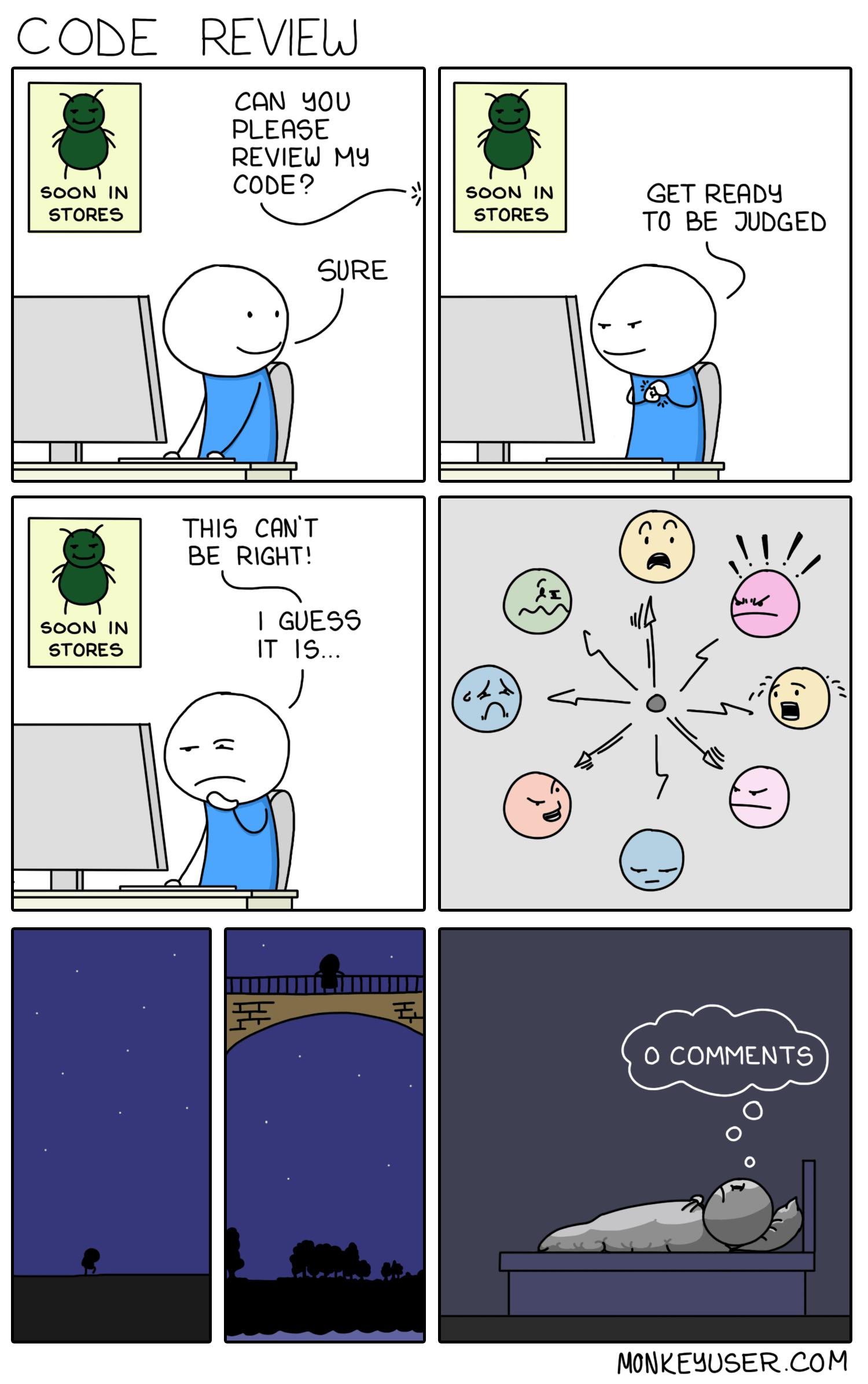 Code Review Programmer Humor Programming Humor Programing Jokes
