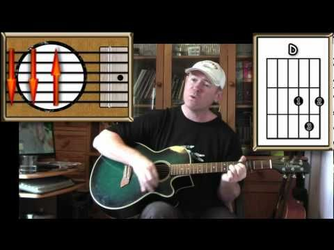 http://learnguitarfasttips.com - An easy guitar lesson for ...