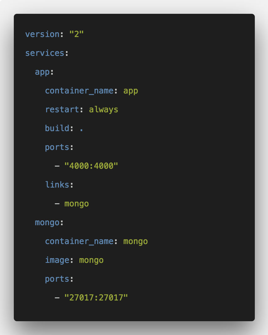 How To Setup Node Express and MongoDB in Docker (With